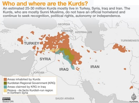 who and where are the Kurds