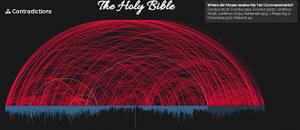 Chart of Biblical Contradictions